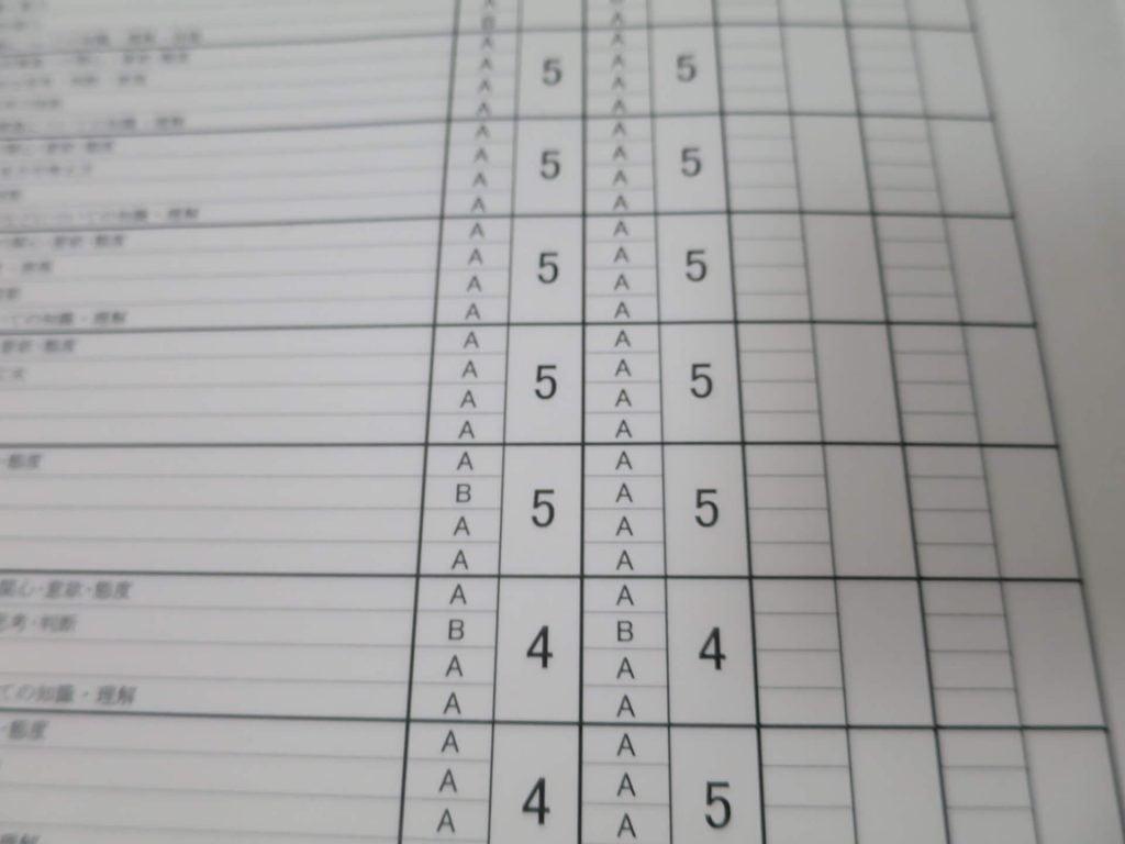 中学受験の調査書を先生に依頼する方法を教えます。